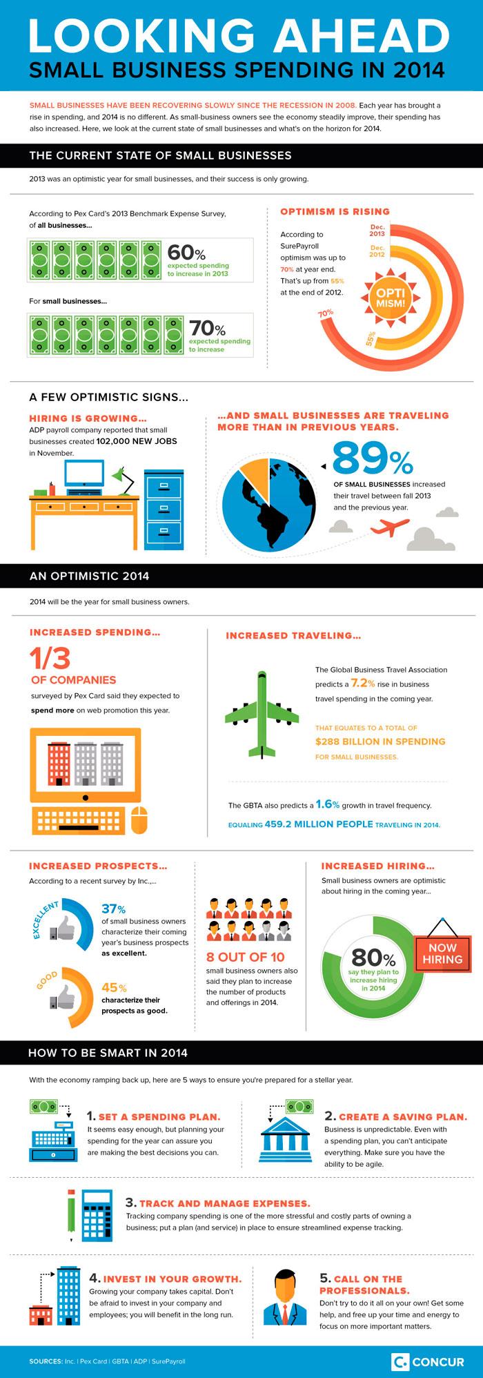 Как Быть Мудрее В Своих Расходах в 2014 году (инфографика).